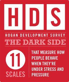 Hogan HDS
